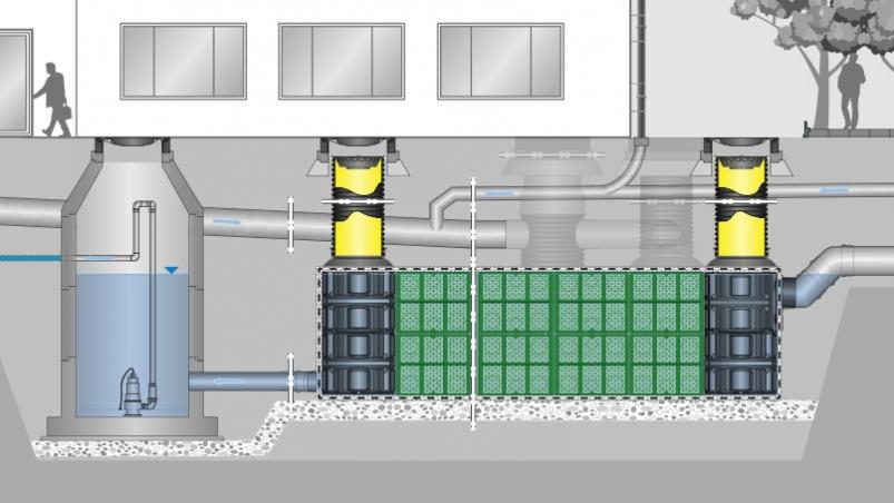 Rigo®Collect Löschwasserbevorratung/ Regenwassernutzung