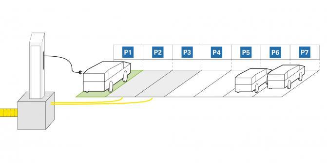 Ladeinfrastruktur Nichtwohngebäude