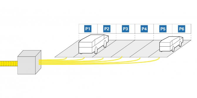 Ladeinfrastruktur Wohngebäude