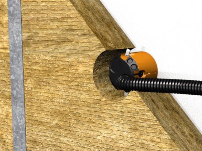 Installations in cavity walls