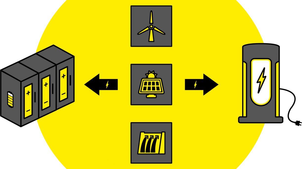Промышленный и автомобильный термоменеджмент