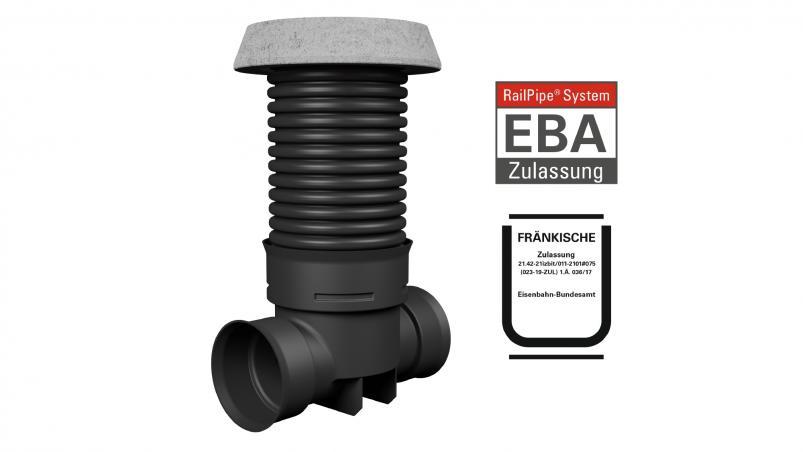 RailControl mit EBA-Zulassung